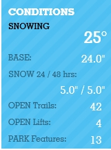 Current Ski Conditions
